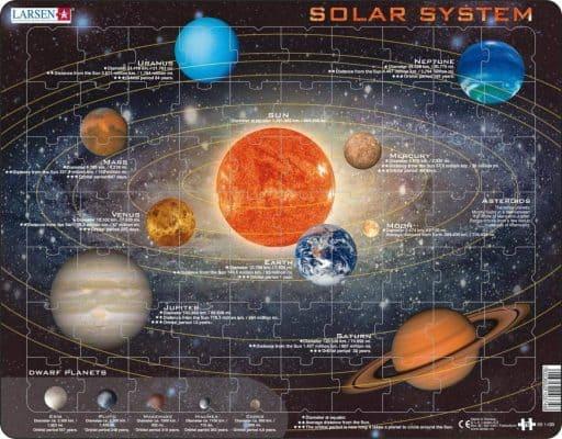 Larsen Puzzles Solar System